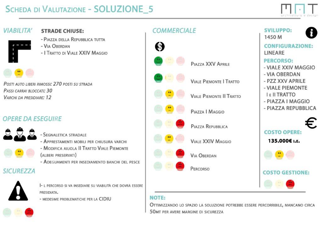 scheda valutazione_sol 5_Mercato Santa Maria Collegno